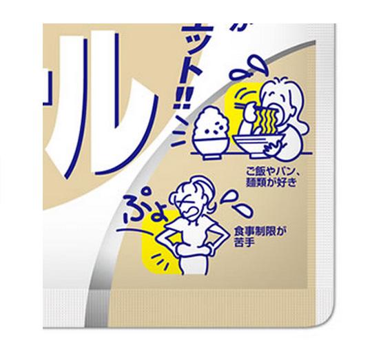 อาหารเสริมลดน้ำหนักสกัดจากถั่วขาว  DHC White Beans