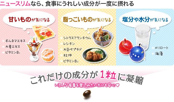 อาหารเสริมลดน้ำหนัก-ญ๊่ปุ่น-dhc